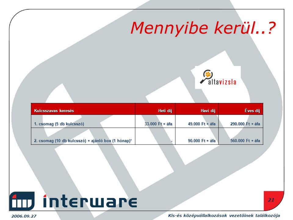 2006.09.27 Kis-és középvállalkozások vezetőinek találkozója 21 Mennyibe kerül...
