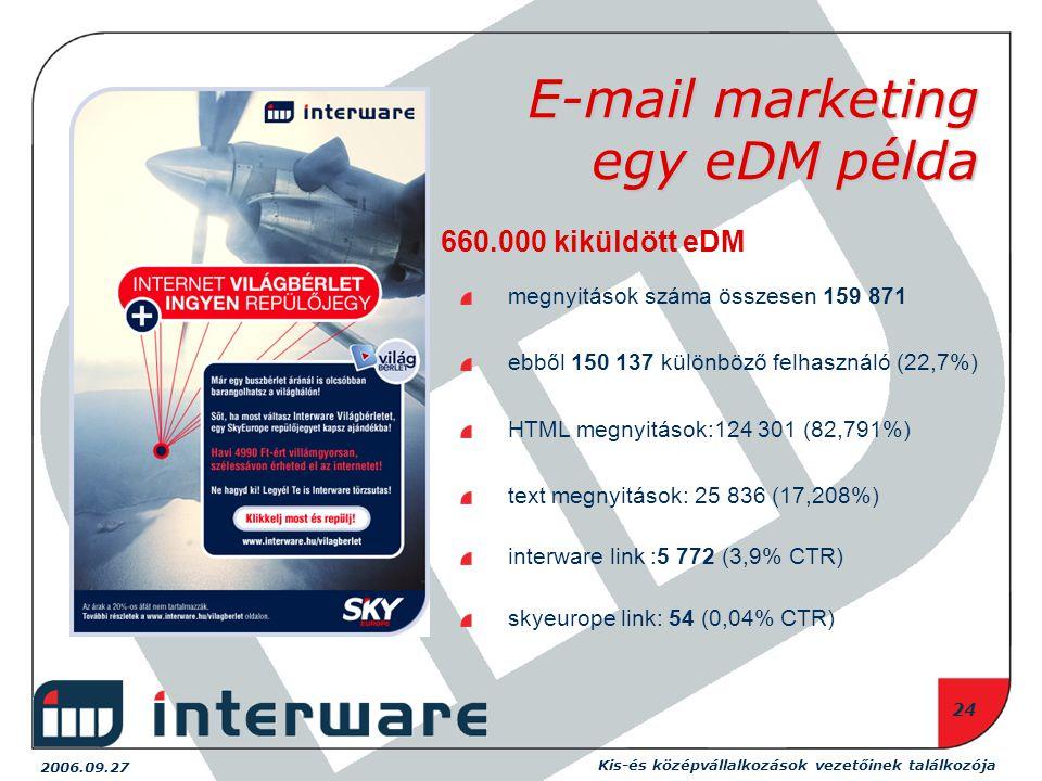 2006.09.27 Kis-és középvállalkozások vezetőinek találkozója 24 E-mail marketing egy eDM példa 660.000 kiküldött eDM megnyitások száma összesen 159 871 ebből 150 137 különböző felhasználó (22,7%) HTML megnyitások:124 301 (82,791%) text megnyitások: 25 836 (17,208%) interware link :5 772 (3,9% CTR) skyeurope link: 54 (0,04% CTR)