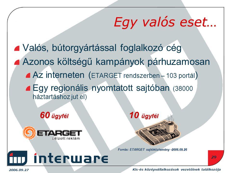 2006.09.27 Kis-és középvállalkozások vezetőinek találkozója 29 Egy valós eset… Valós, bútorgyártással foglalkozó cég Azonos költségű kampányok párhuzamosan Az interneten ( ETARGET rendszerben – 103 portál ) Egy regionális nyomtatott sajtóban (38000 háztartáshoz jut el) 10 ügyfél 60 ügyfél Forrás: ETARGET sajtóközlemény -2006.09.26