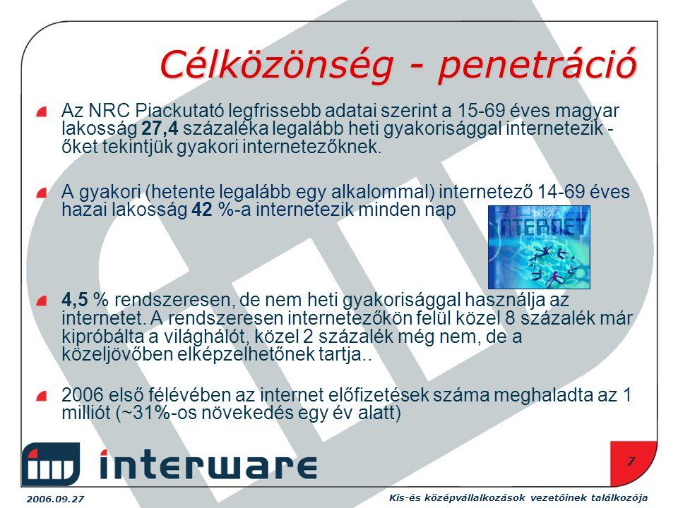 2006.09.27 Kis-és középvállalkozások vezetőinek találkozója 7 Célközönség - penetráció Az NRC Piackutató legfrissebb adatai szerint a 15-69 éves magyar lakosság 27,4 százaléka legalább heti gyakorisággal internetezik - őket tekintjük gyakori internetezőknek.
