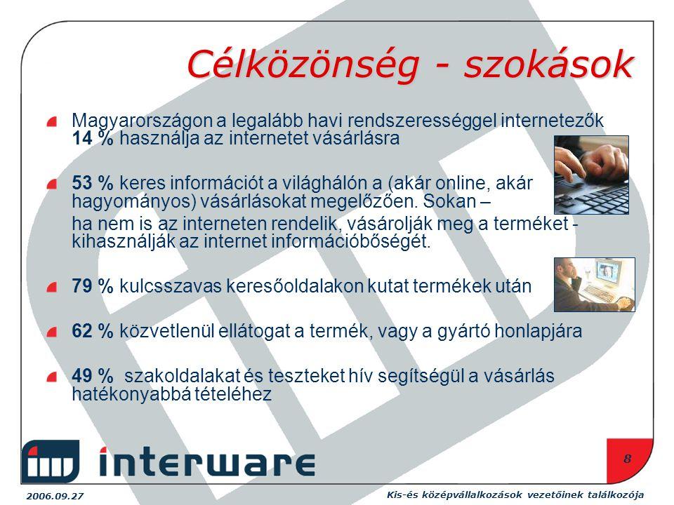 2006.09.27 Kis-és középvállalkozások vezetőinek találkozója 8 Célközönség - szokások Magyarországon a legalább havi rendszerességgel internetezők 14 % használja az internetet vásárlásra 53 % keres információt a világhálón a (akár online, akár hagyományos) vásárlásokat megelőzően.