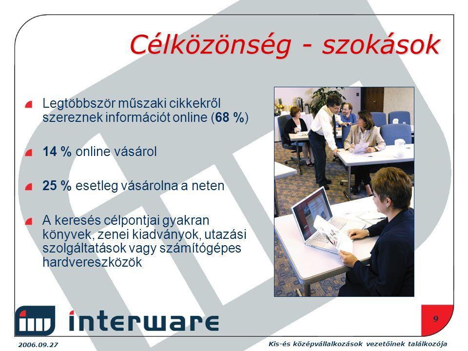 2006.09.27 Kis-és középvállalkozások vezetőinek találkozója 9 Célközönség - szokások Legtöbbször műszaki cikkekről szereznek információt online (68 %) 14 % online vásárol 25 % esetleg vásárolna a neten A keresés célpontjai gyakran könyvek, zenei kiadványok, utazási szolgáltatások vagy számítógépes hardvereszközök