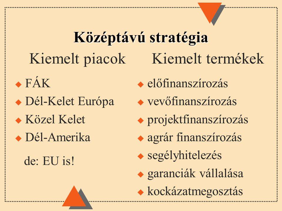 Középtávú stratégia Kiemelt piacok u FÁK u Dél-Kelet Európa u Közel Kelet u Dél-Amerika de: EU is.