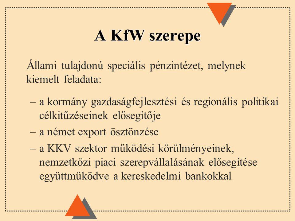 A KfW szerepe Állami tulajdonú speciális pénzintézet, melynek kiemelt feladata: –a kormány gazdaságfejlesztési és regionális politikai célkitűzéseinek elősegítője –a német export ösztönzése –a KKV szektor működési körülményeinek, nemzetközi piaci szerepvállalásának elősegítése együttműködve a kereskedelmi bankokkal