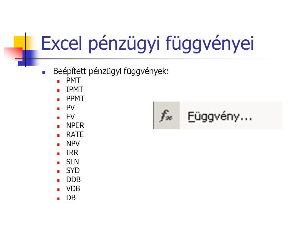 Excel pénzügyi függvényei  Beépített pénzügyi függvények:  PMT  IPMT  PPMT  PV  FV  NPER  RATE  NPV  IRR  SLN  SYD  DDB  VDB  DB