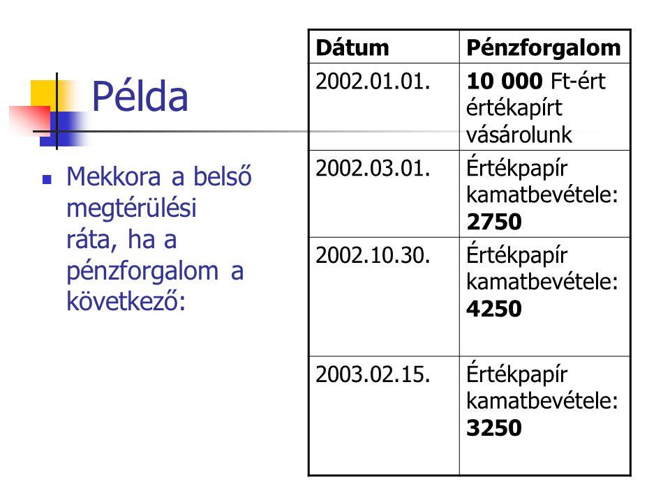 Példa  Mekkora a belső megtérülési ráta, ha a pénzforgalom a következő: DátumPénzforgalom 2002.01.01.10 000 Ft-ért értékapírt vásárolunk 2002.03.01.Értékpapír kamatbevétele: 2750 2002.10.30.Értékpapír kamatbevétele: 4250 2003.02.15.Értékpapír kamatbevétele: 3250