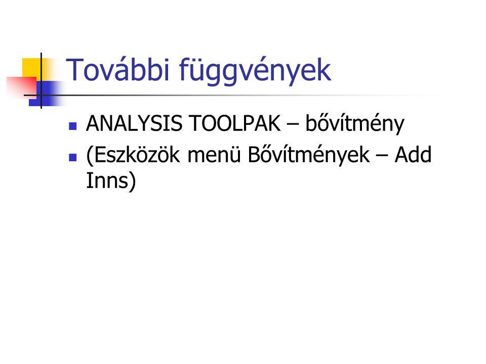 További függvények  ANALYSIS TOOLPAK – bővítmény  (Eszközök menü Bővítmények – Add Inns)