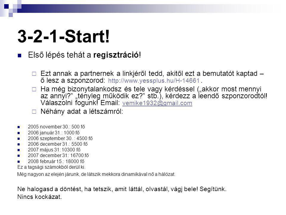 3-2-1-Start.  Első lépés tehát a regisztráció.