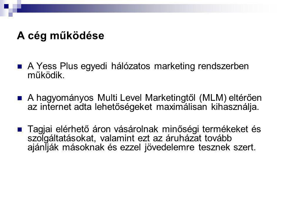 A cég működése  A Yess Plus egyedi hálózatos marketing rendszerben működik.