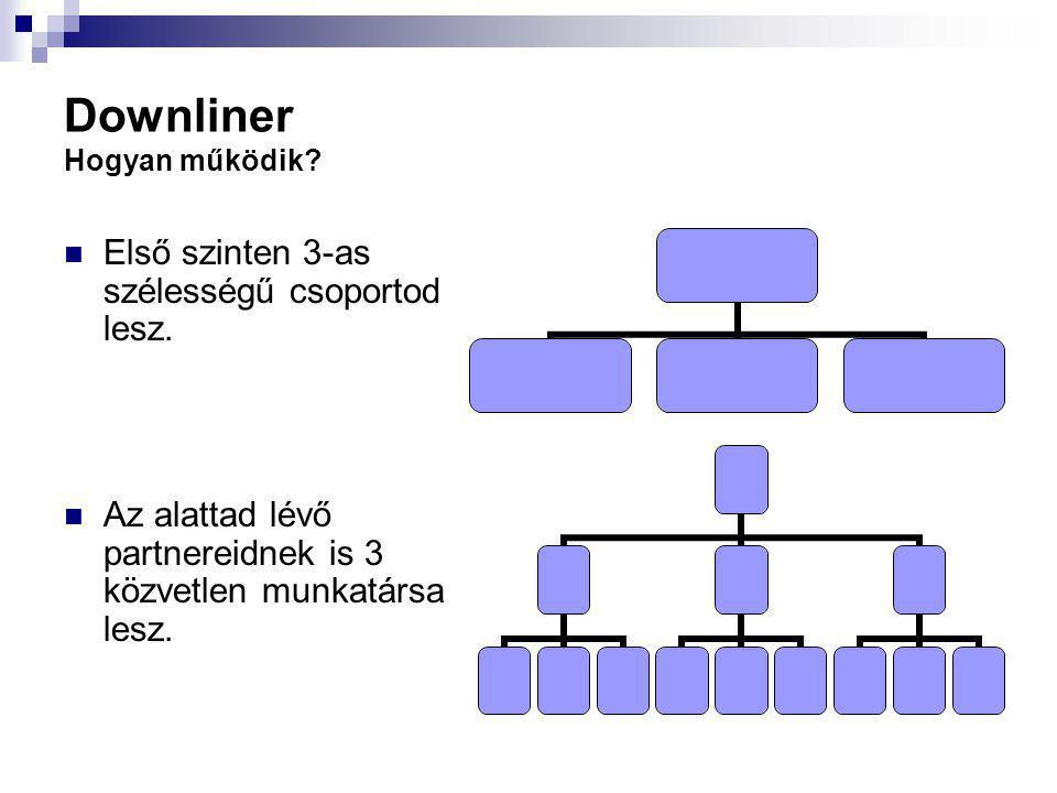 Downliner Hogyan működik.  Első szinten 3-as szélességű csoportod lesz.