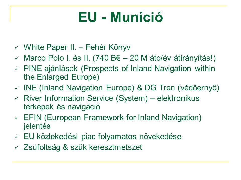 EU - Muníció  White Paper II. – Fehér Könyv  Marco Polo I.