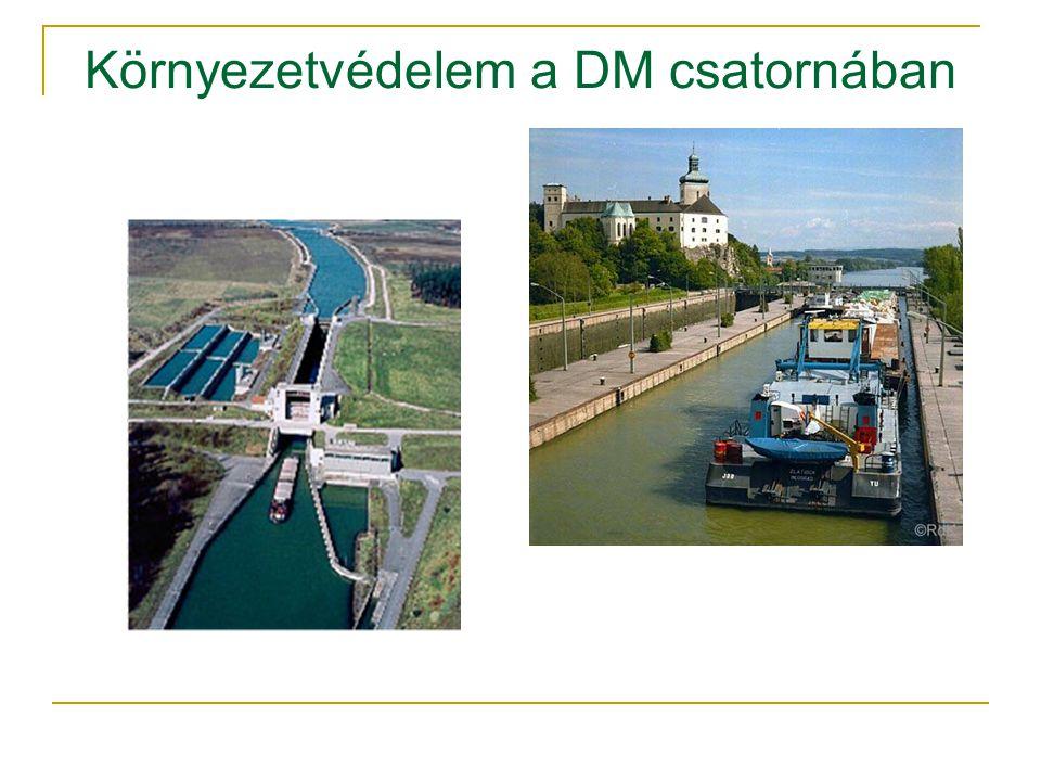 Környezetvédelem a DM csatornában