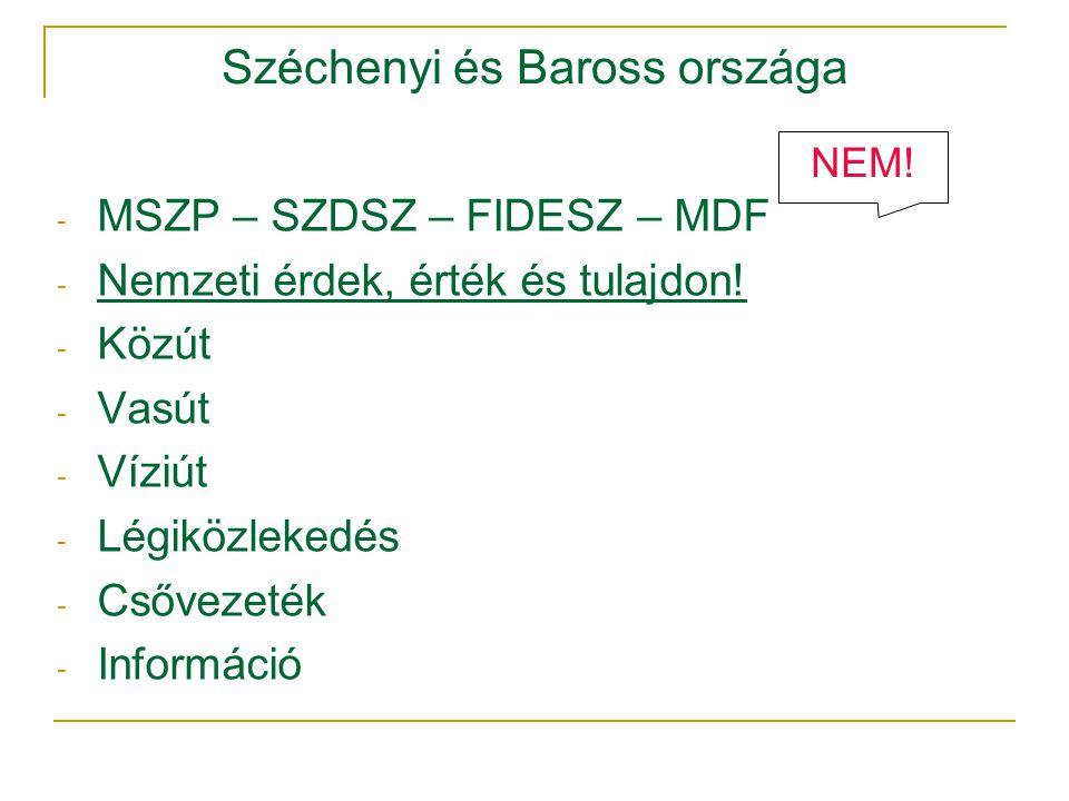 Széchenyi és Baross országa - MSZP – SZDSZ – FIDESZ – MDF - Nemzeti érdek, érték és tulajdon.