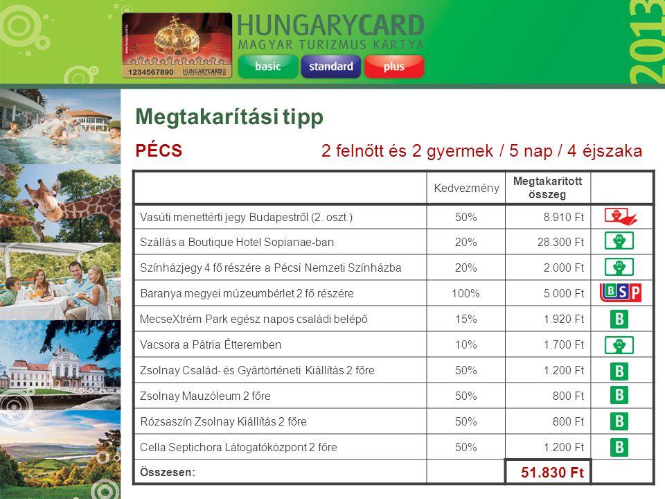 Kedvezmény Megtakarított összeg Vasúti menettérti jegy Budapestről (2. oszt.)50%8.910 Ft Szállás a Boutique Hotel Sopianae-ban20%28.300 Ft Színházjegy