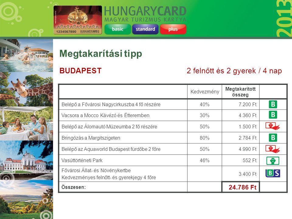 Kedvezmény Megtakarított összeg Belépő a Fővárosi Nagycirkuszba 4 fő részére40%7.200 Ft Vacsora a Mocco Kávézó és Étteremben30%4.360 Ft Belépő az Álom