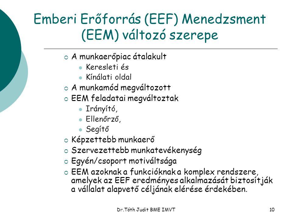 Dr.Tóth Judit BME IMVT10 Emberi Erőforrás (EEF) Menedzsment (EEM) változó szerepe  A munkaerőpiac átalakult  Keresleti és  Kínálati oldal  A munka