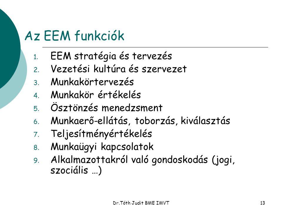 Dr.Tóth Judit BME IMVT13 Az EEM funkciók 1. EEM stratégia és tervezés 2. Vezetési kultúra és szervezet 3. Munkakörtervezés 4. Munkakör értékelés 5. Ös