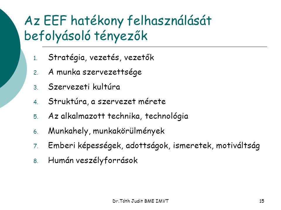 Dr.Tóth Judit BME IMVT15 Az EEF hatékony felhasználását befolyásoló tényezők 1. Stratégia, vezetés, vezetők 2. A munka szervezettsége 3. Szervezeti ku