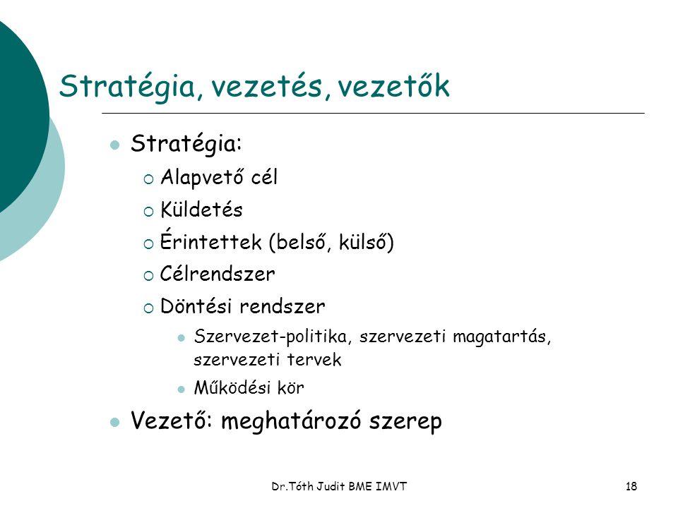 Dr.Tóth Judit BME IMVT18 Stratégia, vezetés, vezetők  Stratégia:  Alapvető cél  Küldetés  Érintettek (belső, külső)  Célrendszer  Döntési rendsz