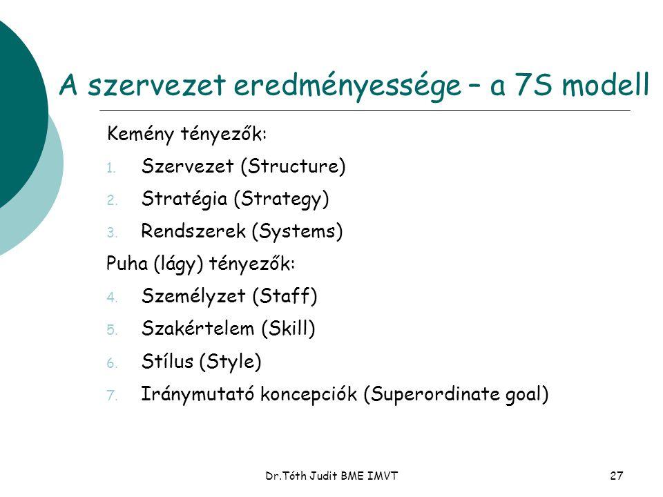 Dr.Tóth Judit BME IMVT27 A szervezet eredményessége – a 7S modell Kemény tényezők: 1. Szervezet (Structure) 2. Stratégia (Strategy) 3. Rendszerek (Sys