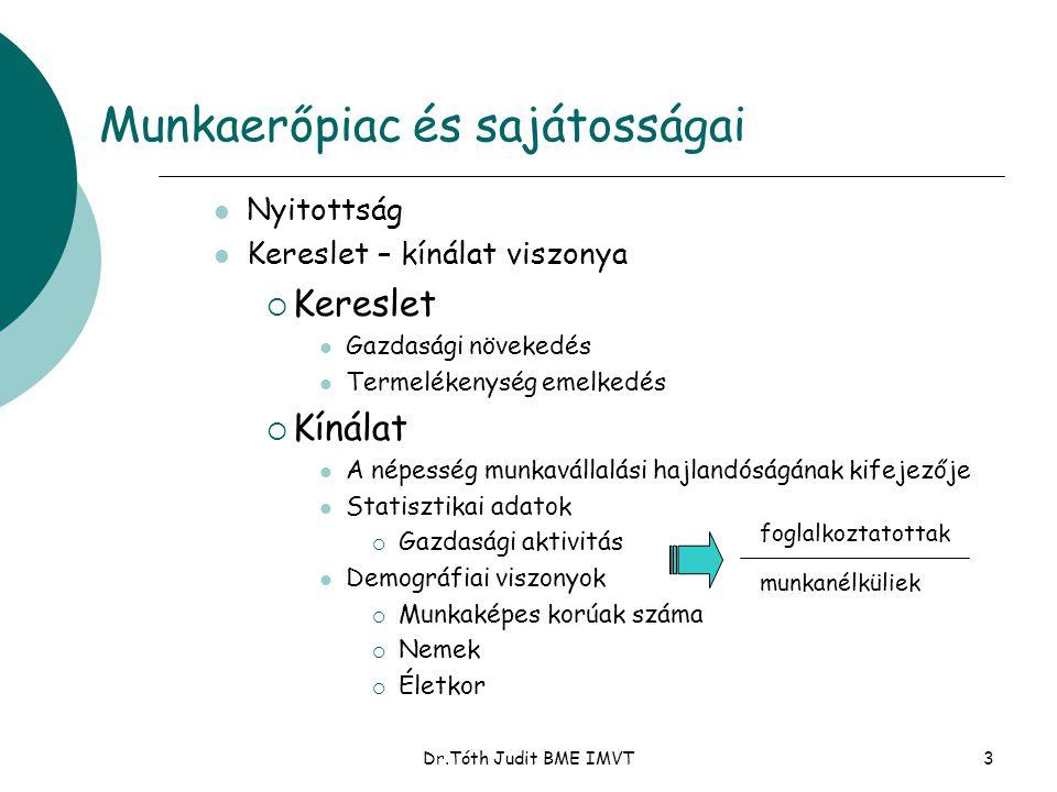 Dr.Tóth Judit BME IMVT54 KÉRDÉSEK 1.Mutassa be a vállalat struktúráját és mozgásterét.