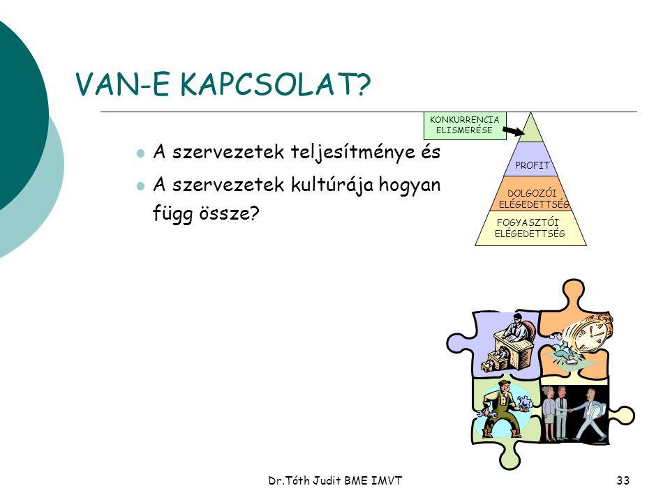 Dr.Tóth Judit BME IMVT33 VAN-E KAPCSOLAT?  A szervezetek teljesítménye és  A szervezetek kultúrája hogyan függ össze? FOGYASZTÓI ELÉGEDETTSÉG DOLGOZ