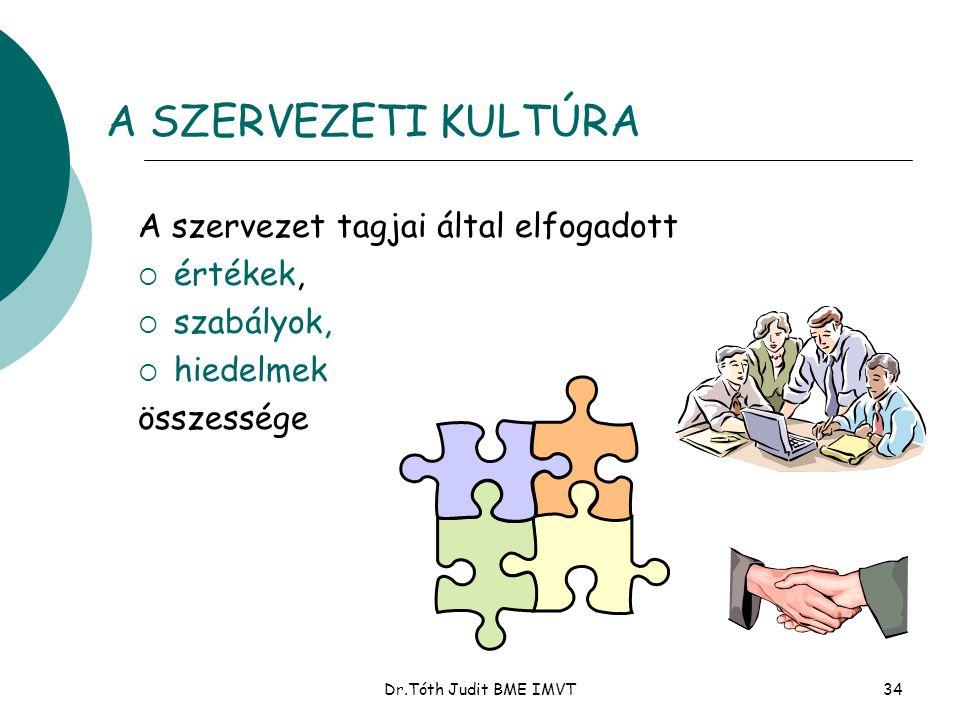Dr.Tóth Judit BME IMVT34 A SZERVEZETI KULTÚRA A szervezet tagjai által elfogadott  értékek,  szabályok,  hiedelmek összessége
