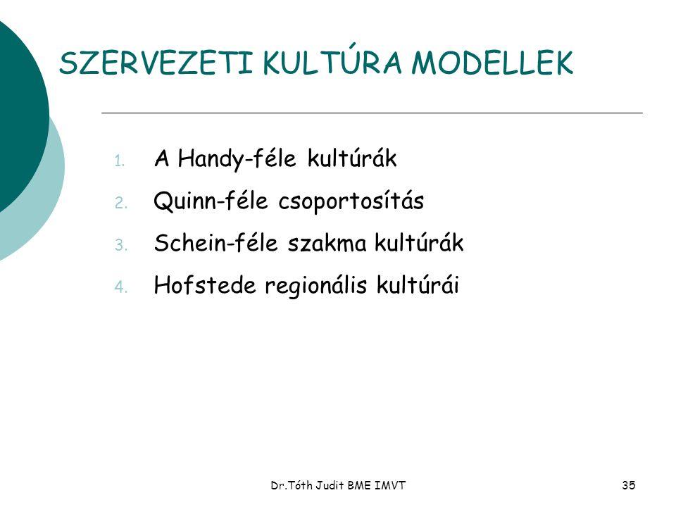 Dr.Tóth Judit BME IMVT35 SZERVEZETI KULTÚRA MODELLEK 1. A Handy-féle kultúrák 2. Quinn-féle csoportosítás 3. Schein-féle szakma kultúrák 4. Hofstede r