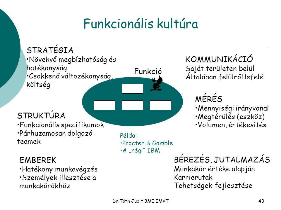 Dr.Tóth Judit BME IMVT43 Funkcionális kultúra STRATÉGIA •Növekvő megbízhatóság és hatékonyság •Csökkenő változékonyság, költség STRUKTÚRA •Funkcionáli