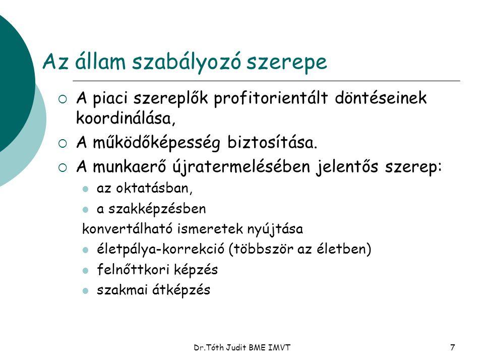 Dr.Tóth Judit BME IMVT38 Schein-féle szakma-kultúrák 1.