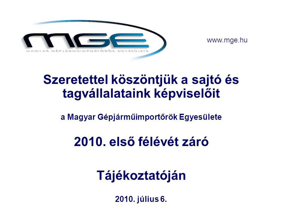 A mai program: a 2010.első félévi értékesítési eredményekről és ezek hátteréről a 2010.