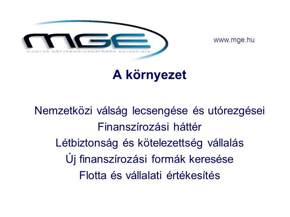 www.mge.hu Személygépkocsi forgalombahelyezés I.félév (db) 2007-2010