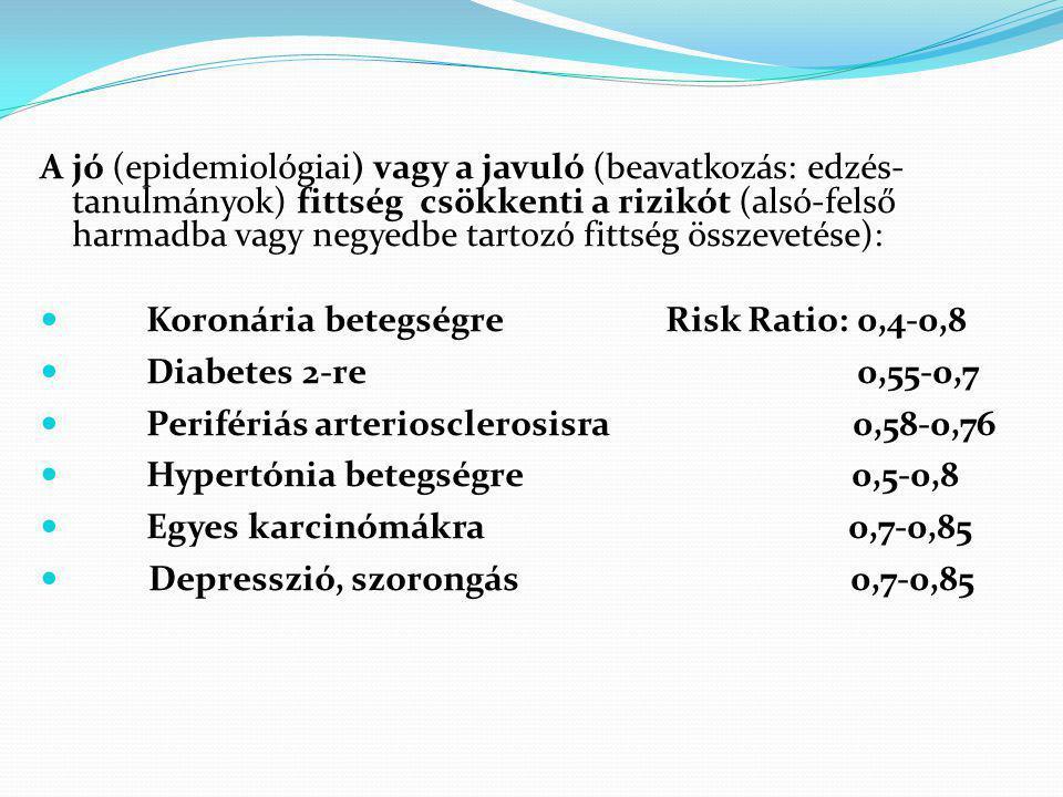 A jó (epidemiológiai) vagy a javuló (beavatkozás: edzés- tanulmányok) fittség csökkenti a rizikót (alsó-felső harmadba vagy negyedbe tartozó fittség összevetése):  Koronária betegségre Risk Ratio: 0,4-0,8  Diabetes 2-re 0,55-0,7  Perifériás arteriosclerosisra 0,58-0,76  Hypertónia betegségre 0,5-0,8  Egyes karcinómákra 0,7-0,85  Depresszió, szorongás 0,7-0,85