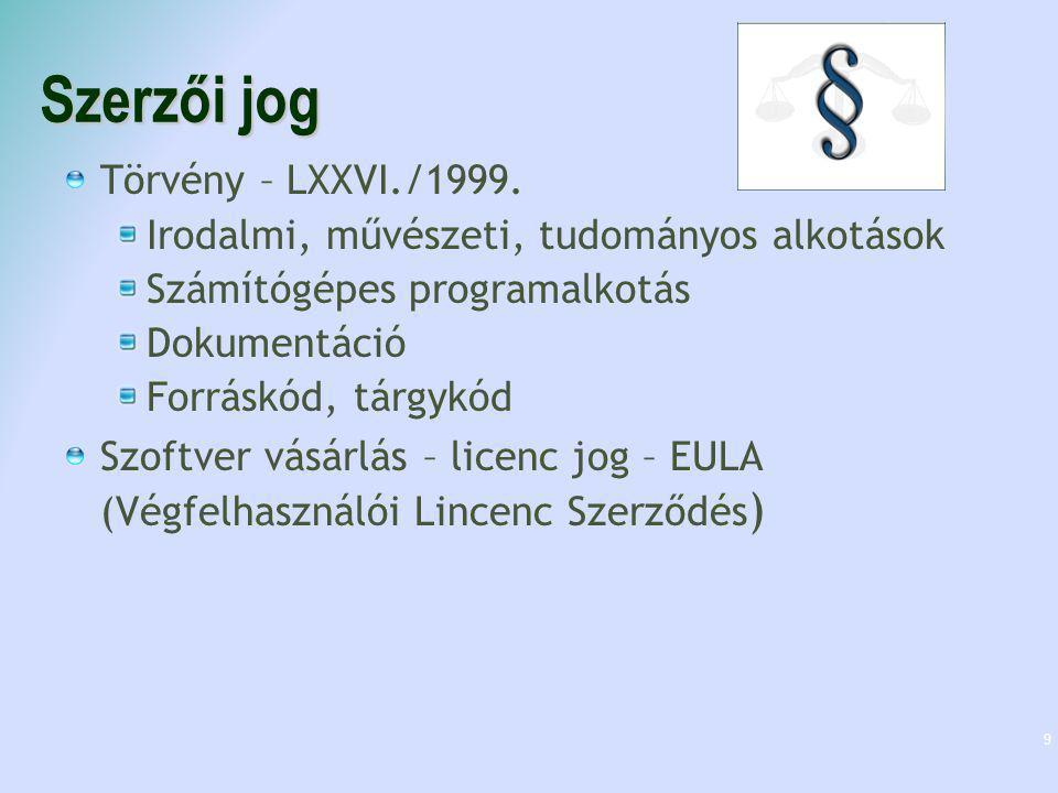 Szerzői jog Törvény – LXXVI./1999. Irodalmi, művészeti, tudományos alkotások Számítógépes programalkotás Dokumentáció Forráskód, tárgykód Szoftver vás