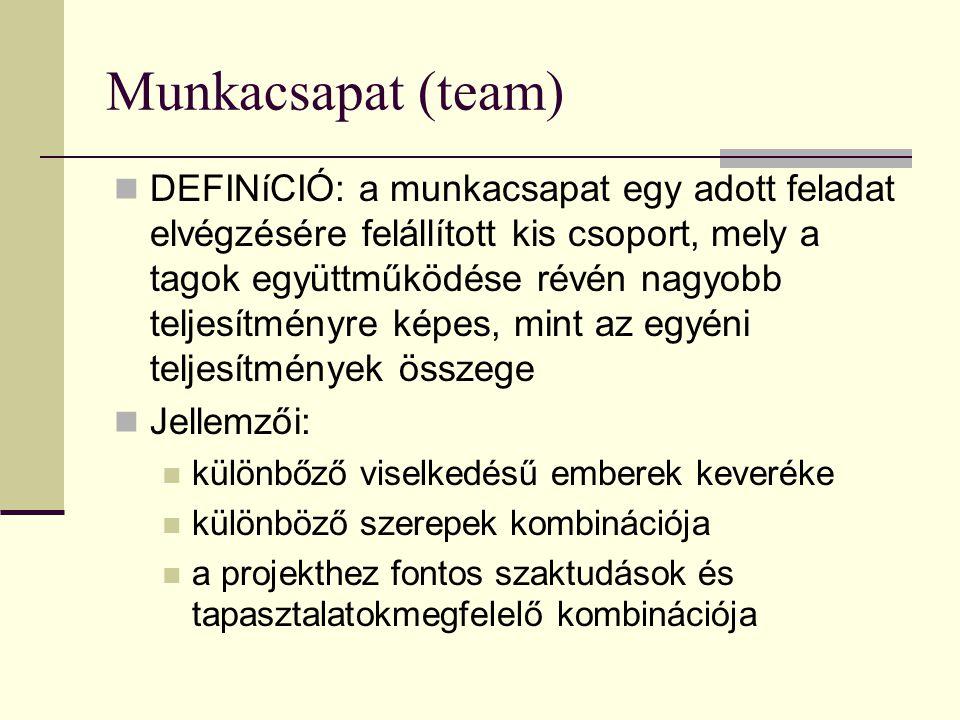 Munkacsapat (team)  DEFINíCIÓ: a munkacsapat egy adott feladat elvégzésére felállított kis csoport, mely a tagok együttműködése révén nagyobb teljesí