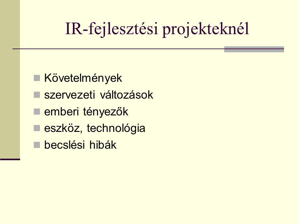 IR-fejlesztési projekteknél  Követelmények  szervezeti változások  emberi tényezők  eszköz, technológia  becslési hibák