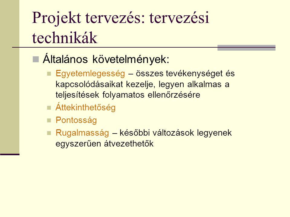 Projekt tervezés: tervezési technikák  Általános követelmények:  Egyetemlegesség – összes tevékenységet és kapcsolódásaikat kezelje, legyen alkalmas