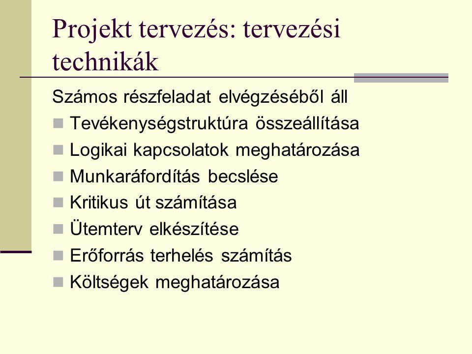 Projekt tervezés: tervezési technikák Számos részfeladat elvégzéséből áll  Tevékenységstruktúra összeállítása  Logikai kapcsolatok meghatározása  M