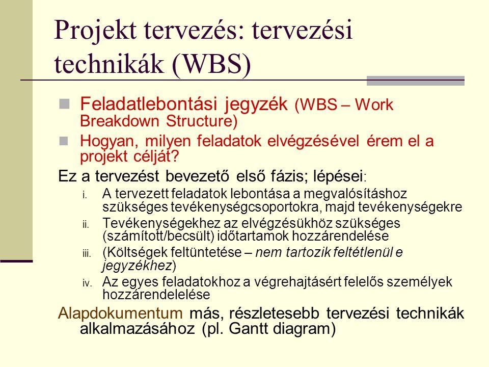 Projekt tervezés: tervezési technikák (WBS)  Feladatlebontási jegyzék (WBS – Work Breakdown Structure)  Hogyan, milyen feladatok elvégzésével érem e