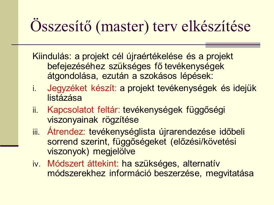 Összesítő (master) terv elkészítése Kiindulás: a projekt cél újraértékelése és a projekt befejezéséhez szükséges fő tevékenységek átgondolása, ezután