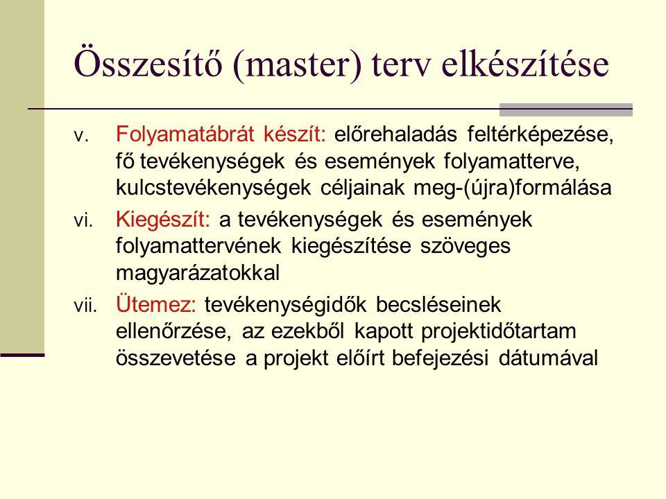 Összesítő (master) terv elkészítése v. Folyamatábrát készít: előrehaladás feltérképezése, fő tevékenységek és események folyamatterve, kulcstevékenysé