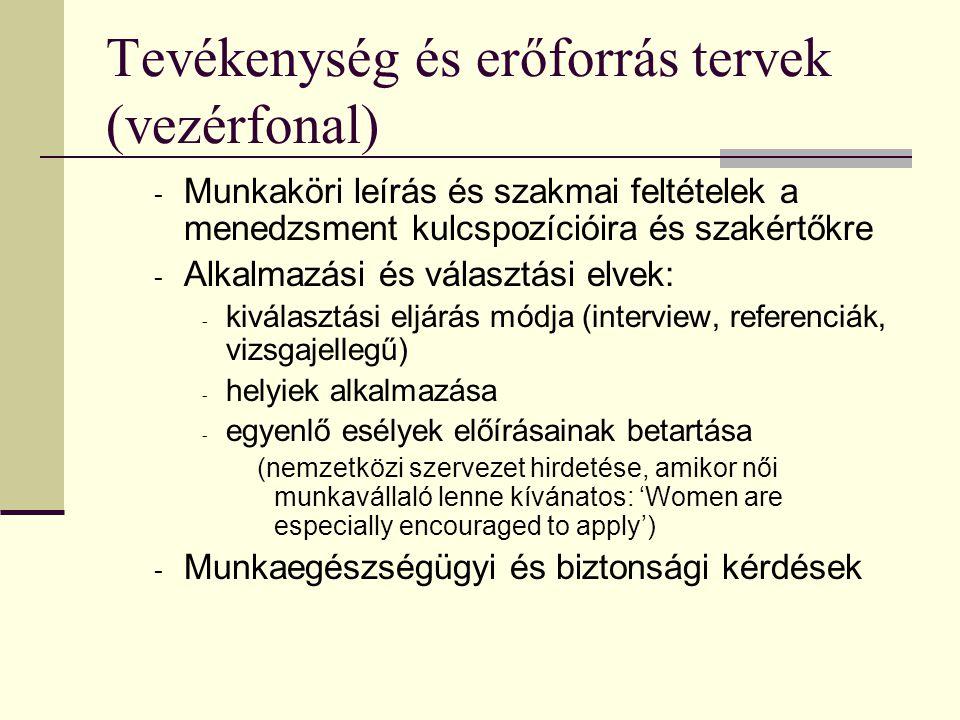 Tevékenység és erőforrás tervek (vezérfonal) - Munkaköri leírás és szakmai feltételek a menedzsment kulcspozícióira és szakértőkre - Alkalmazási és vá