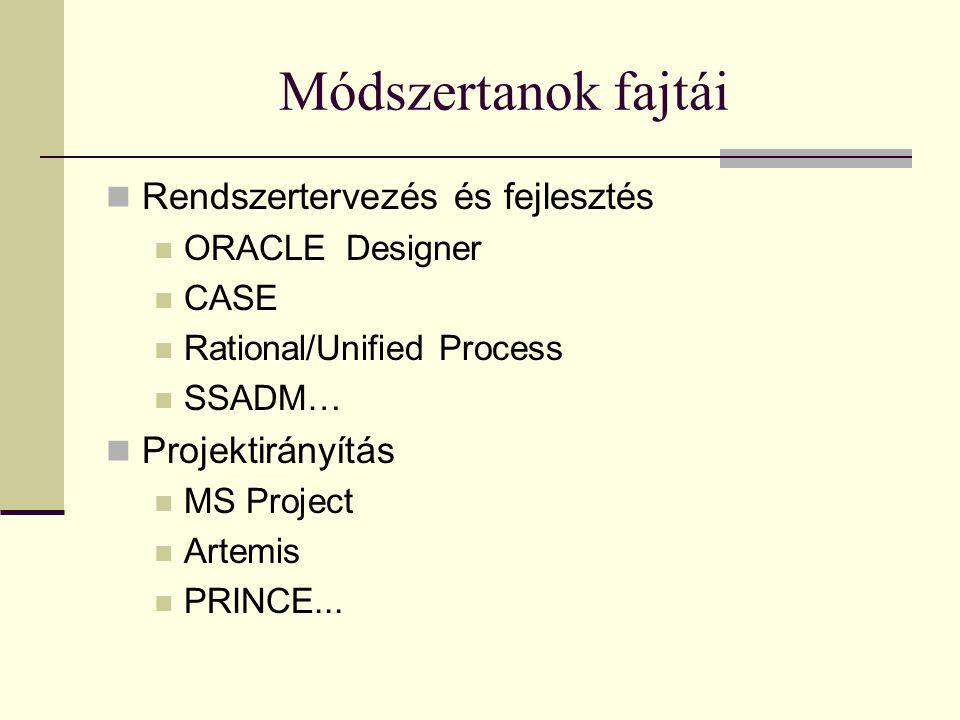 Módszertanok fajtái  Rendszertervezés és fejlesztés  ORACLE Designer  CASE  Rational/Unified Process  SSADM…  Projektirányítás  MS Project  Ar
