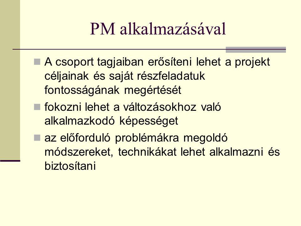 PM alkalmazásával  A csoport tagjaiban erősíteni lehet a projekt céljainak és saját részfeladatuk fontosságának megértését  fokozni lehet a változás