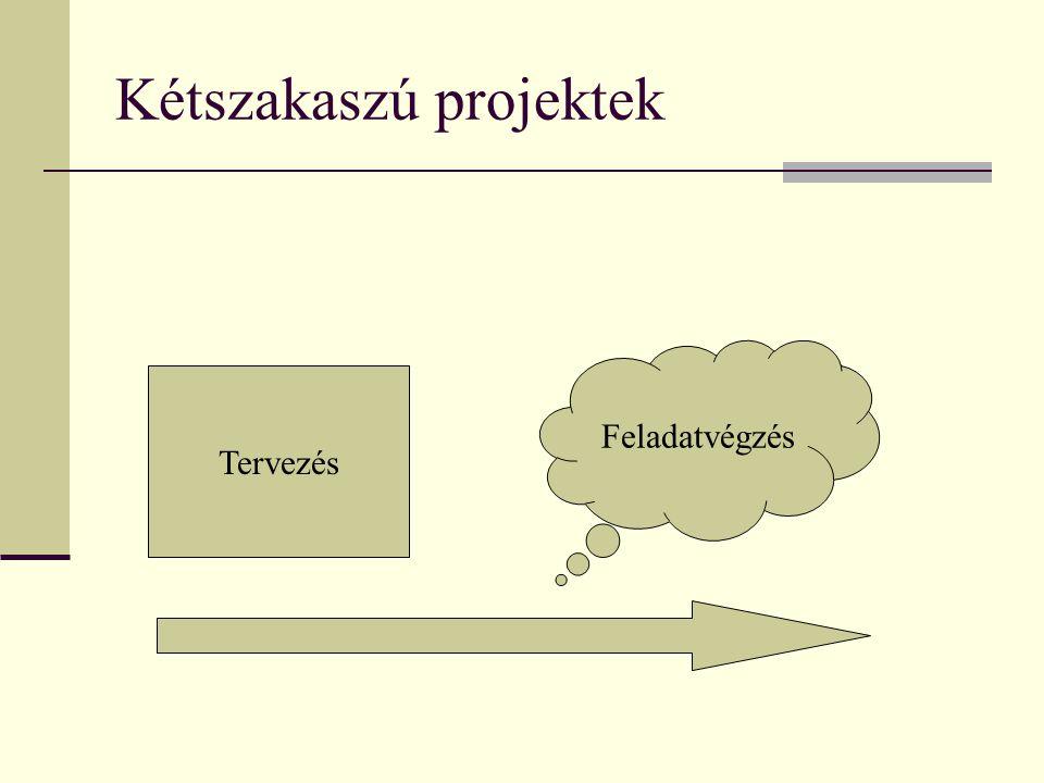 Kétszakaszú projektek Tervezés Feladatvégzés