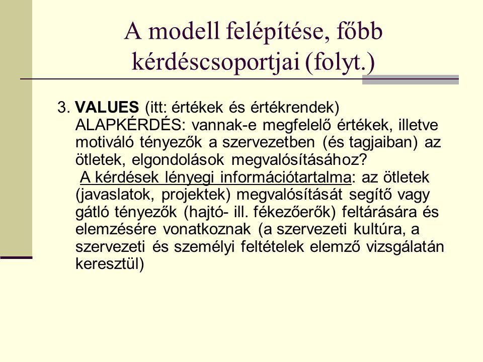 A modell felépítése, főbb kérdéscsoportjai (folyt.) 3. VALUES (itt: értékek és értékrendek) ALAPKÉRDÉS: vannak-e megfelelő értékek, illetve motiváló t