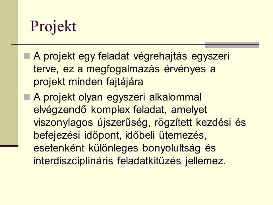 Projekt  A projekt olyan összefüggő tevékenységek sorozata, amely valamilyen kitűzött eredmény elérésére irányul, meghatározott idő alatt végzendő el, és többnyire adott költségkeret meghatározásával  A projekt egyszeri, komplex folyamat, meghatározott műszaki paraméterű cél, időben és pénzértékben meghatározott