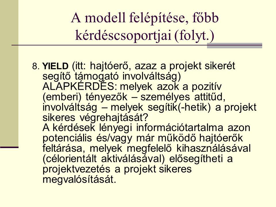 A modell felépítése, főbb kérdéscsoportjai (folyt.) 8. YIELD (itt: hajtóerő, azaz a projekt sikerét segítő támogató involváltság) ALAPKÉRDÉS: melyek a