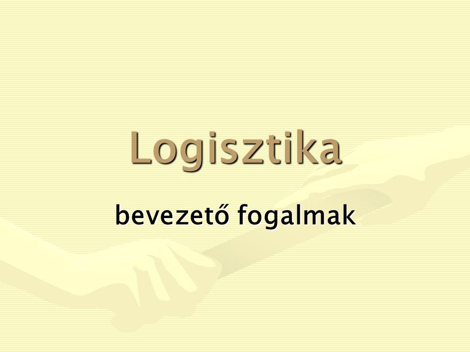 AnyagbeszerzésTermelési logisztikaElosztási logisztika - Beszállítók száma - Telepítés - Kapcsolat a beszállítókkal - Beszállítások ellenőrzése - Minőségellenőrzés Stratégiai feladatok - Telephelyek száma - Telephelyek meghatározása - Termékskála az egyes telepeken - Elosztóközpontok száma és helye - Szállításirányítás - Áruelosztás-tervezés - Készletszabályozás - Raktárgazdálkodás - Ügyfélszolgálat Operatív feladatok Az anyagáramlási folyamat irányítása dr.