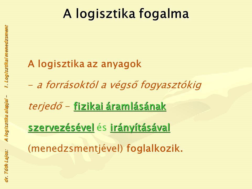 A Logisztikai Fejlesztési Központ logisztika-definíciója A logisztika egyrészt szemlélet, másrészt módszer, amely biztosítja, hogy az ellátási feladatok a beszerzéstől az áru tényleges elosztásáig egy olyan integrált rendszert alkossanak, amelyben az anyag-, az információ- és érték-áramlás egészének optimuma valósul meg.